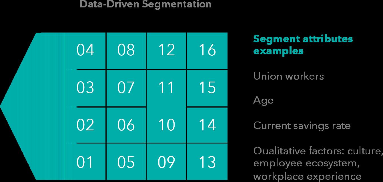 segments2